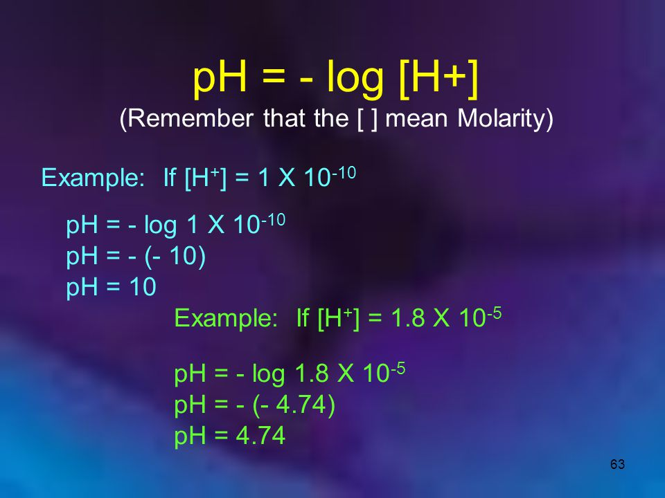(Remember that the [ ] mean Molarity)